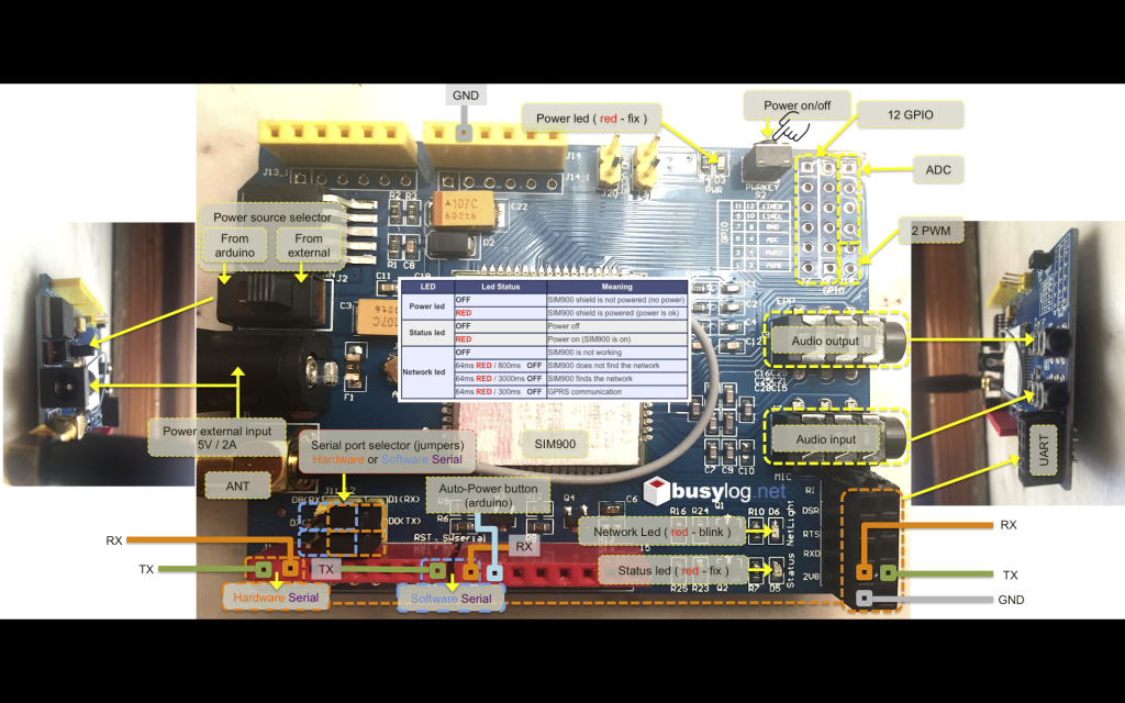 SIM900 arduino shield layout